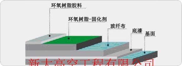吉安矿井通道防水堵漏施工
