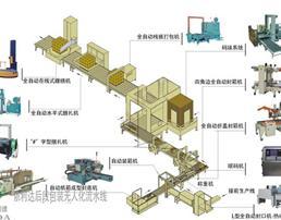 广州的工厂所使用的自动化流水线多是依利达生产的吗