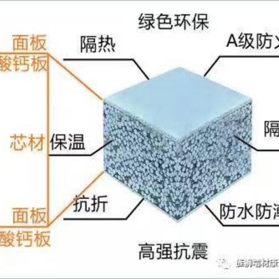 呈美建材科技