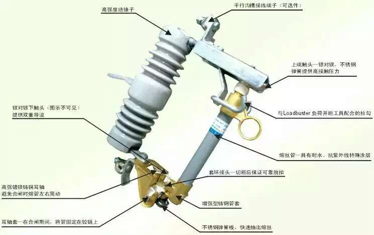 HPRW12-15KV/100 -参数