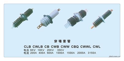 安康CWLB-20/1000A使用环境
