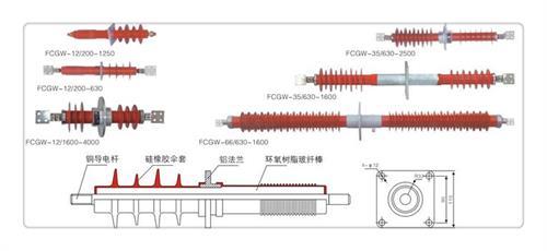 广元CWWB-10/400A现货供应