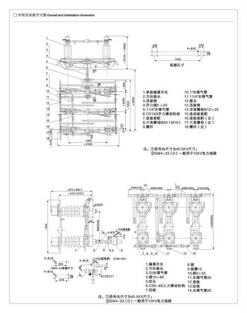 黔西南GN30-10D/1250A隔离开关询价