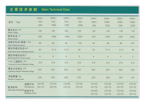 锦州GN38-12/630A隔离开关询价