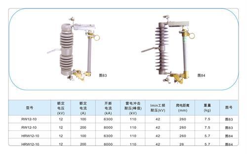 广安XRNT-24/160A 价格优惠