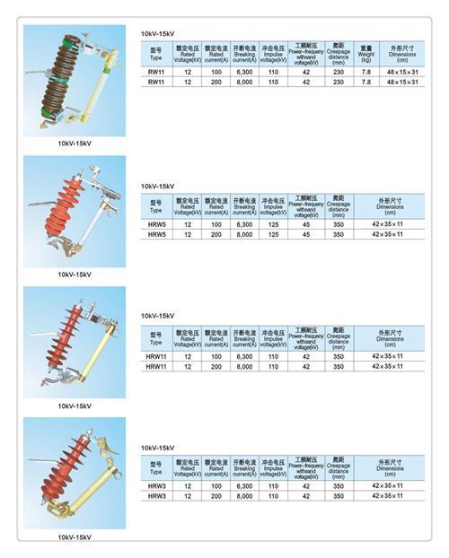 果洛XRNT1-35/31.5A 价格实惠
