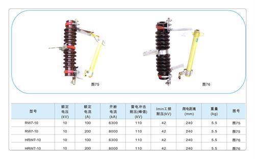 克拉玛依XRNT1-40.5/63A 价格实惠