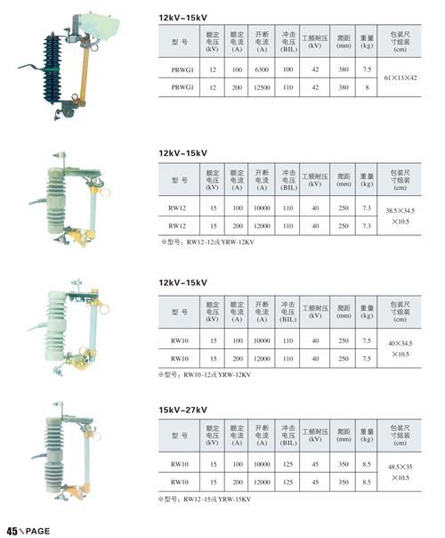西藏XRNM-12/160A价格实惠