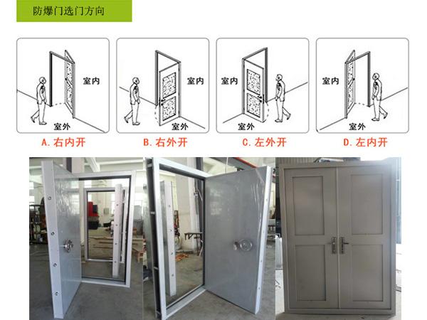天津市防爆门制造标准