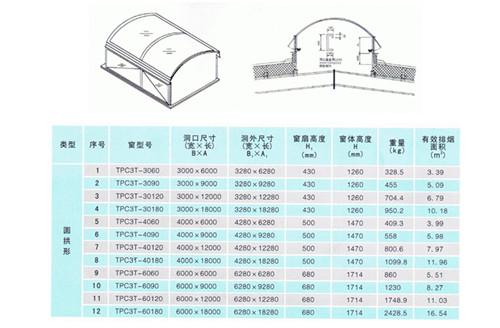 深圳三角形电动排烟天窗设计