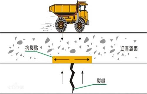 辽宁灌封胶生产厂家
