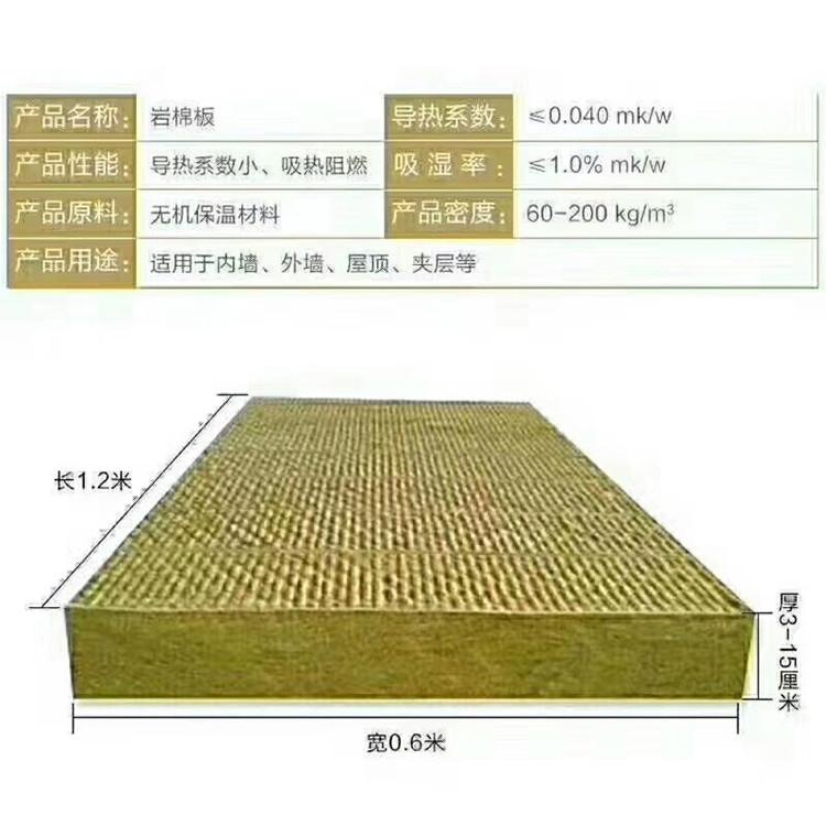 安徽外墙岩棉复合板/保温岩棉板价格