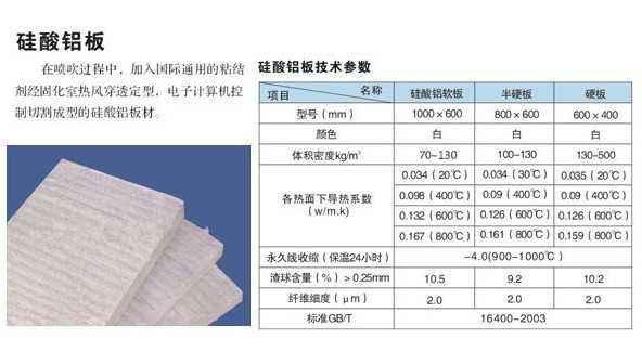 天水80kg防火硅酸铝卷毡含运费价格