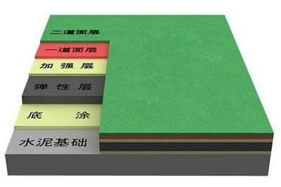 辽宁硅PU羽毛球场材料直销生产厂家体奥体育有限公司