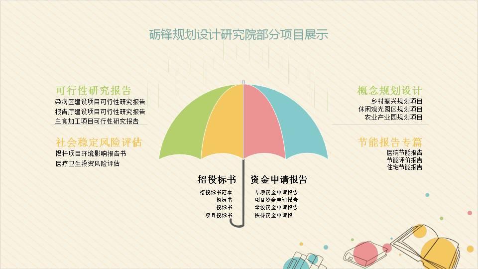 甘井子本地编写项目可行性报告的公司-甲乙资质