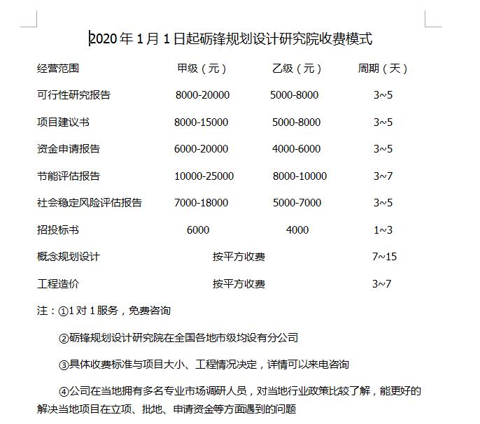 广昌编写扶持资金申请报告专业性强的公司—可加急