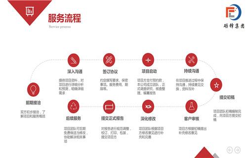 沧州本地可以做项目建议书多种范本公司