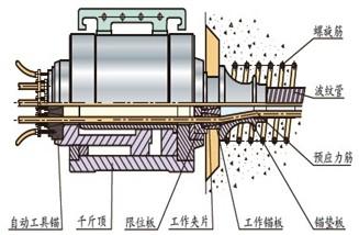 西藏预应力电动油泵真空泵柳州厂家