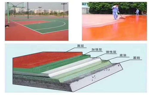 东营篮球场专用材料硅pu球场施工厂家