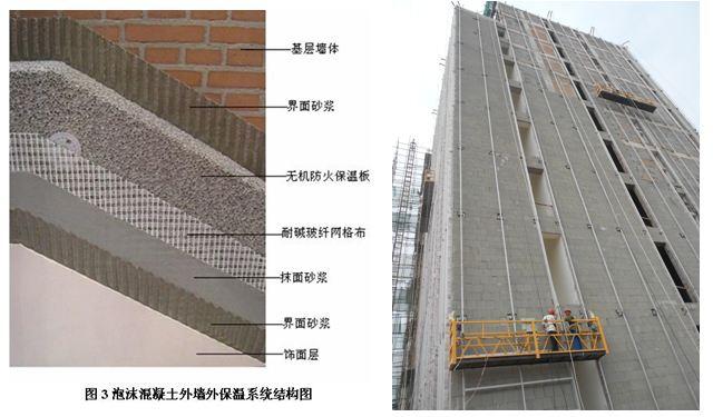 湖南发泡水泥板生产厂家