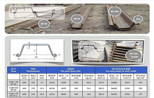江西紫竹钢板桩代理钢厂