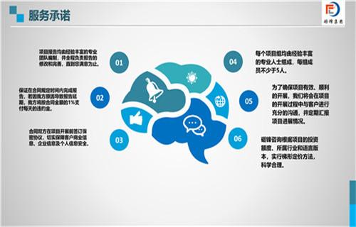 【新闻】贵池网站商业计划书收费标准撰写