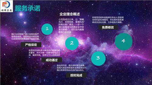 广昌写/代写商业计划书代写的主要内容