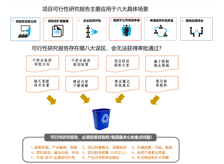 德阳5G时代项目立项案例范本,代做报告