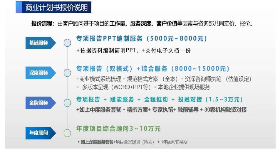 戚墅堰本地编写项目投资可行性研究报告的公司