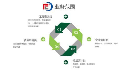 新闻:吴桥代写可研报告书需要的资料