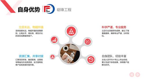 新闻:沧州撰写房地产开发项目建议书机构