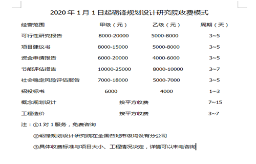 咨询:德阳编订工业园项目建议书的主要内容