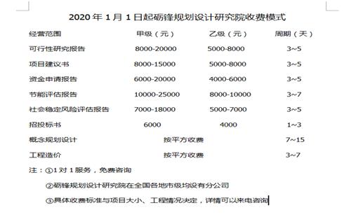 海口代写公司商业计划书的收费标准【可研】