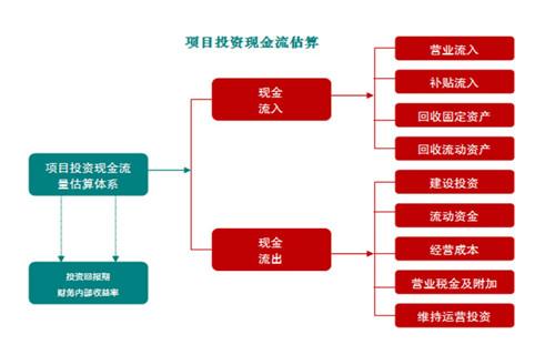 代写山东三农项目建议书_房建工程的公司