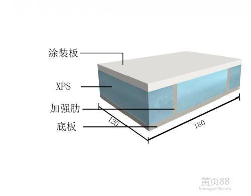 平顶山保温装饰一体板 水包砂保温装饰一体板厂家批发