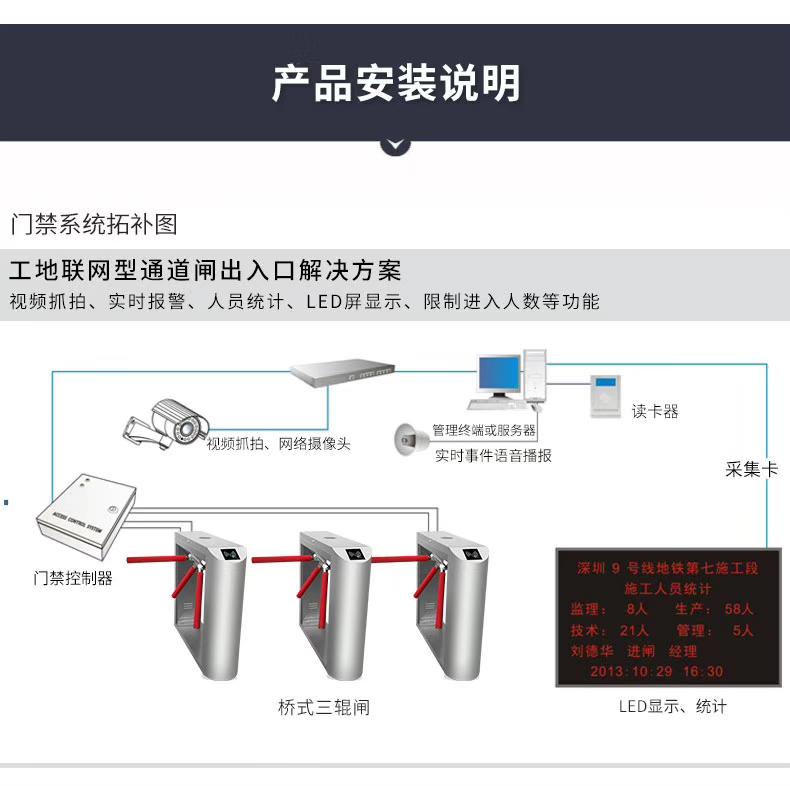 德宏工地实名制门禁系统