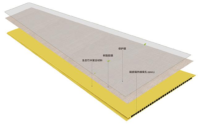 山东省烟台市招远集成墙板免费