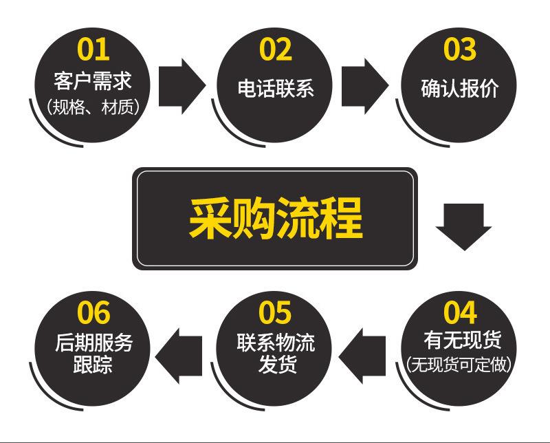四川DN400不锈钢管304生产厂家