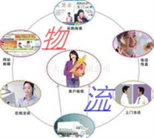 山东青岛到上海物流公司欢迎您15954265007