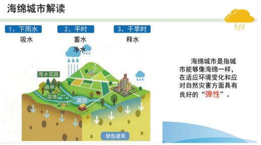 大力推进城市初期虹吸雨排水水收集处理